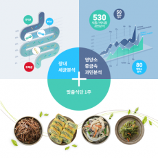 영양소/중금속/과민분석+장내세균분석+맞춤식단[1주]