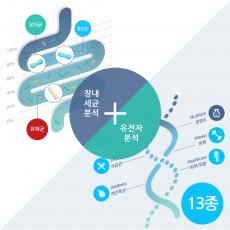장내세균분석+유전자분석