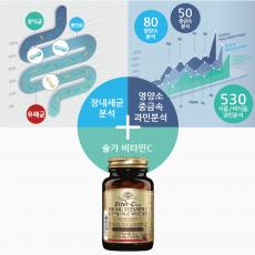 상품A_[2set]장내세균분석+영양소/중금속/과민반응
