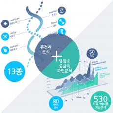 큐체크 모발검사(660항목) & 유전자검사(13종)
